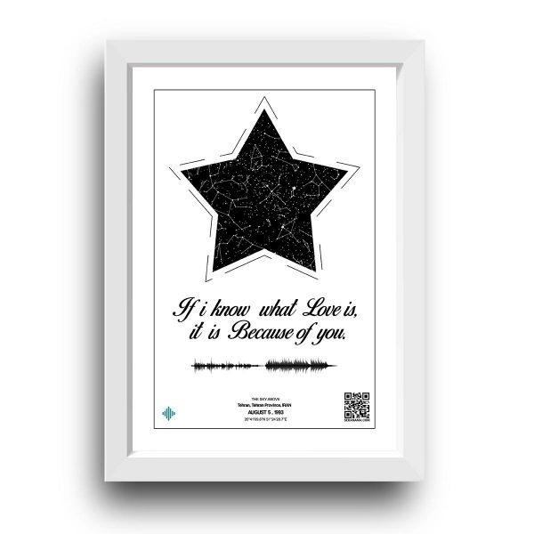 تابلو آسمان طرح ستاره فانتزی مدل ST16 با زمینه و قاب سفید