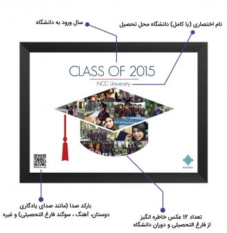 Graduation-collage-sdnm-preview-guide