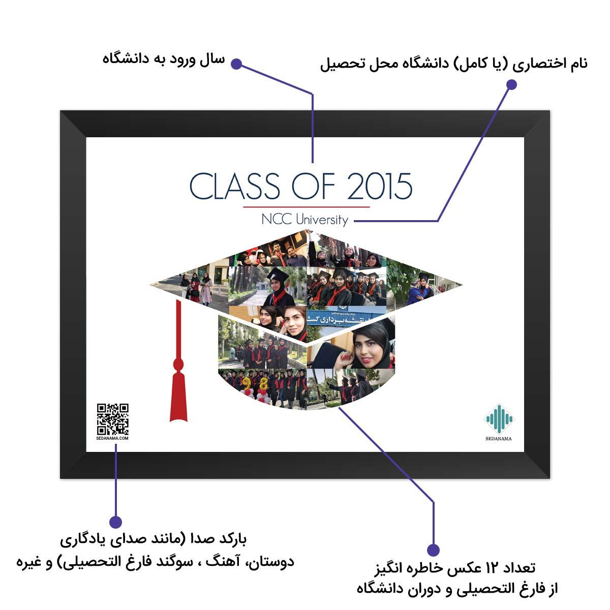 Graduation collage sdnm preview guide - راهنمای خرید هدیه فارغ التحصیلی: 1+12 ایده برای خرید هدیه