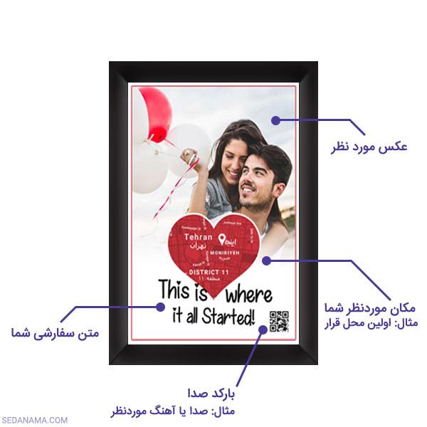 راهنمای تابلو مکان نما عاشقانه مدل 1