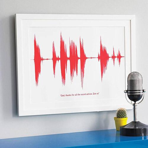 تبدیل صدا به فرکانس