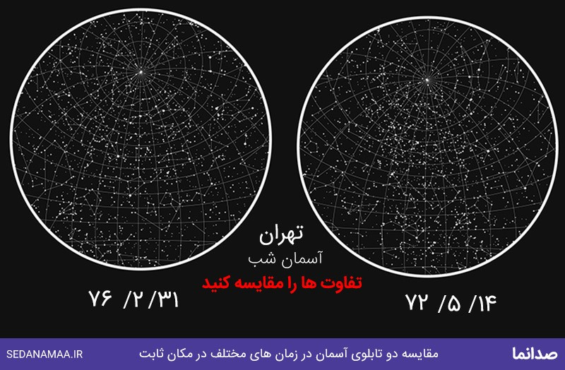 مقایسه دو تابلوی آسمان