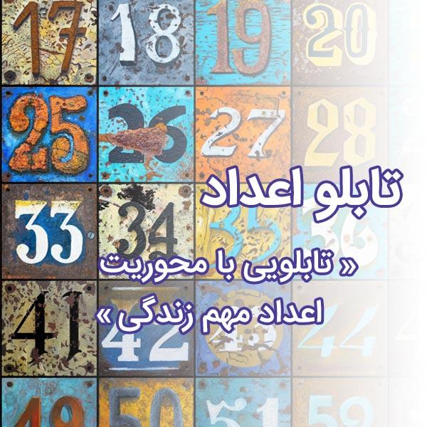 تابلو اعداد