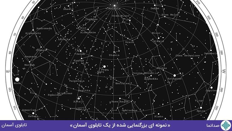 صورت فلکی و تابلوی آسمان